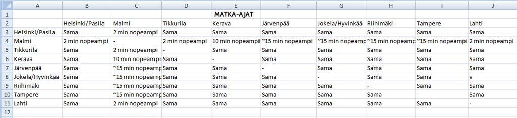 Nimi: Matka-ajat Malmin pysähdyksen kera.jpg Katselukertoja: 1961 Koko: 49,2 KB