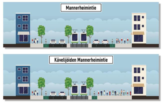 Nimi: Mannerheimin_Esplanadi_HOK-5.jpg Katselukertoja: 662 Koko: 38,3 KB