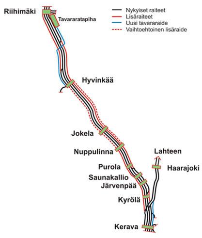 Nimi: Kerava-Riihimaki_YVA_2010_raiteistokaavio.jpg Katselukertoja: 825 Koko: 24,4 KB