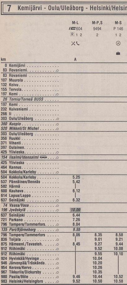 Nimi: Turisti 1993.jpg Katselukertoja: 1001 Koko: 72,8 KB