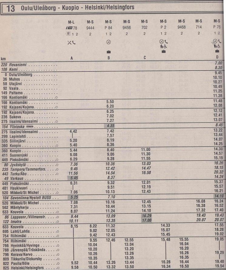 Nimi: Turisti III 1993.jpg Katselukertoja: 1187 Koko: 120,3 KB
