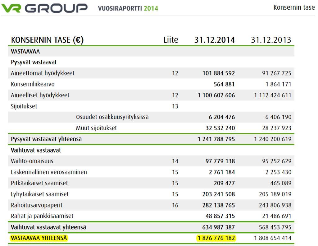 Nimi: VR Groupin tase 2014.jpg Katselukertoja: 1185 Koko: 99,7 KB