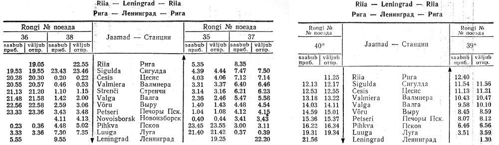 Nimi: Riia-Leningrad.jpg Katselukertoja: 761 Koko: 77,1 KB